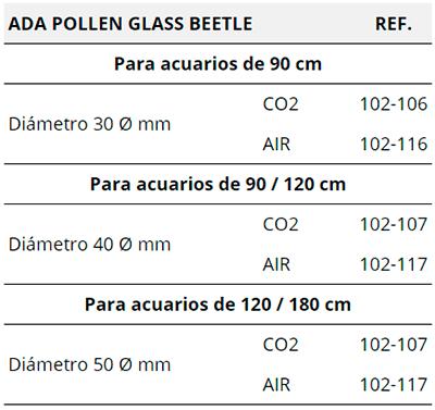 ADA POLLEN GLASS BEETLE MODELOS