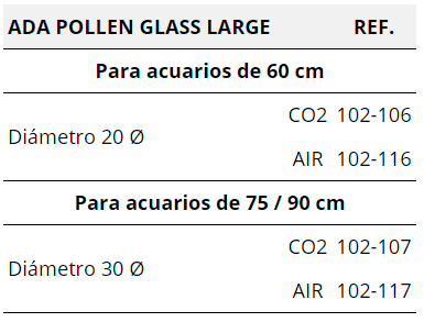 ADA POLLEN GLASS LARGE MEDIDAS