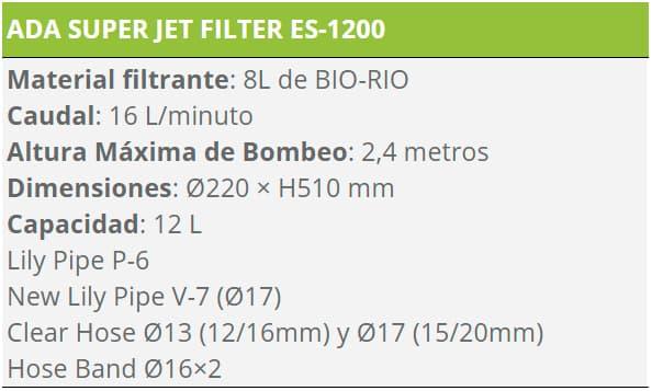 Ficha técnica de los filtros ADA SUPER JET FILTER ES-1200