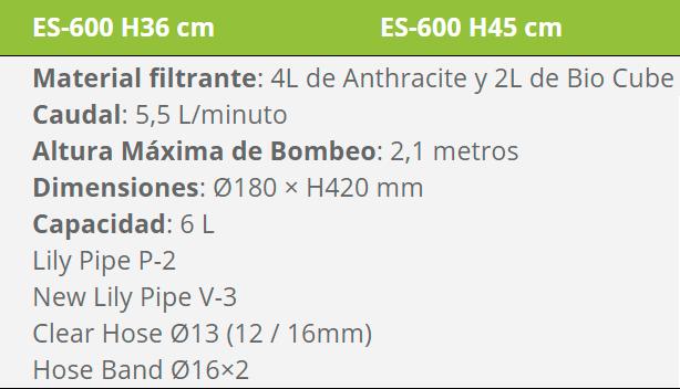 Ficha técnica de los filtros ADA SUPER JET FILTER ES-600
