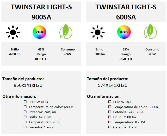 Modelos Twinstar SA
