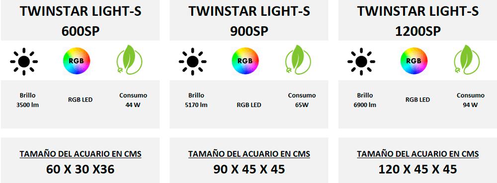 PANTALLA TWINSTAR MODELO SP