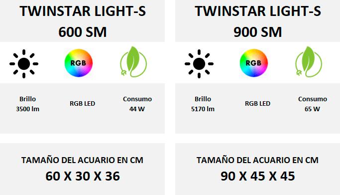PANTALLA TWINSTAR MODELO S CLASICO (SM)