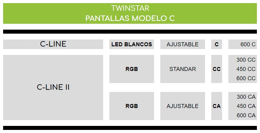 Modelos C serie Twinstar