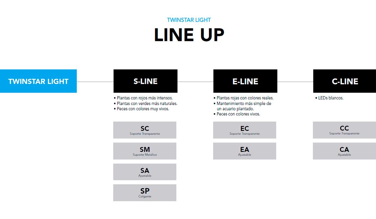 Twinstar S-LINE
