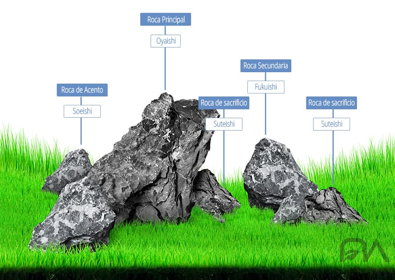 ROCA FRODO: Concepto IWAGUMI, esquema técnico